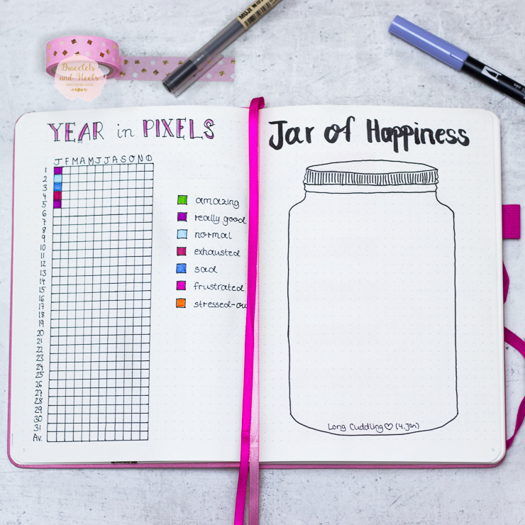 Bujo-year-in-pixels-jar-of-happiness-Scribbles-that-matter-Bullet-Journal-Setup-2018-Januar-January-inspiration-weekly-spread-bujo